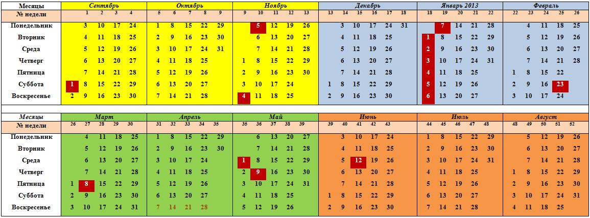 Производственный календарь 2013.